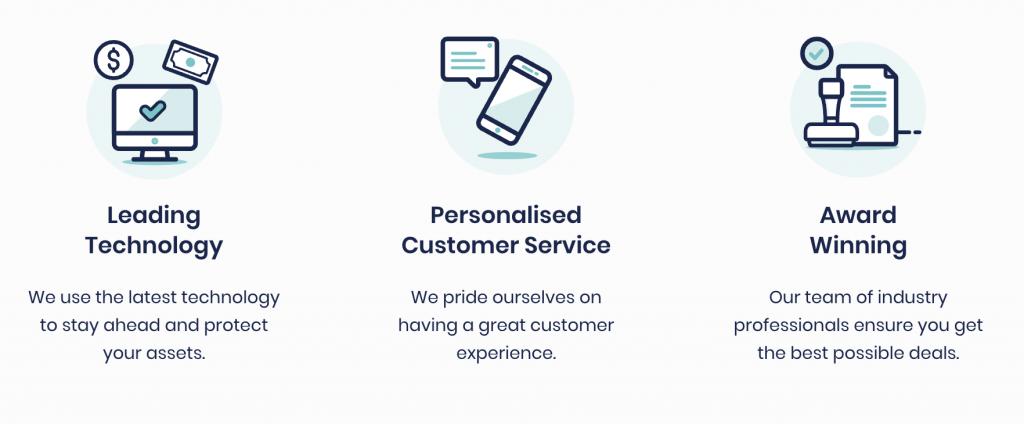 Why choose funding: leading tech, personalised customer service, award winning