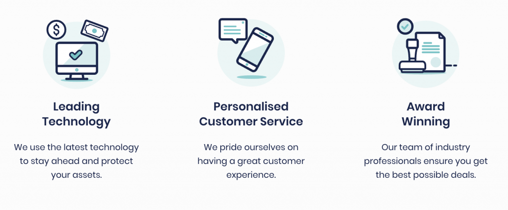 Why choose funding: leading tech, personalised customer service, award winning